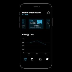 SINEL Sinefo Power Quality Energy Saving Online Monitoring