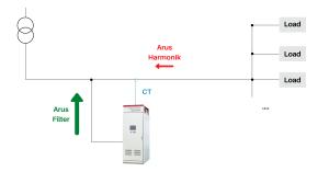 Cara Menghitung Harmonic Filter